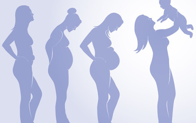 Back pain and pregnancy stages